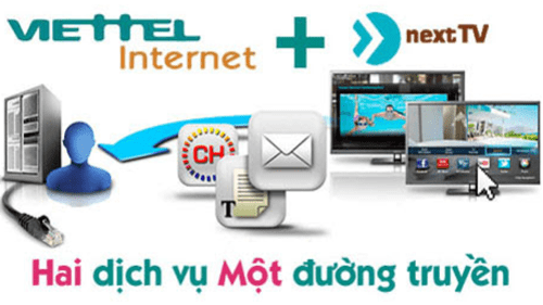 dich-vu-lap-dat-internet-viettel-tai-quang-ngai