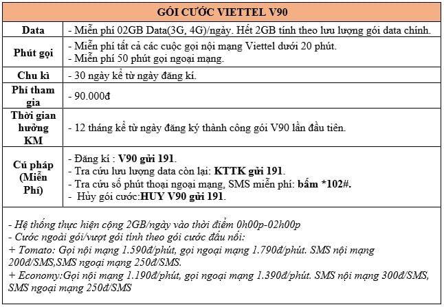 chi tiết gói cước v90 của viettel